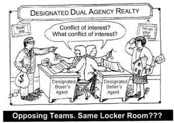 AS A HOMEBUYER DO NOT EVER CALL THE LISTING AGENT. HERE'S WHY.