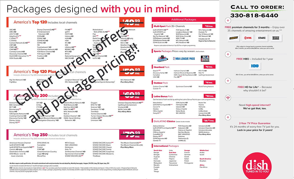 Dish-Q3-rate-image_edited.jpg