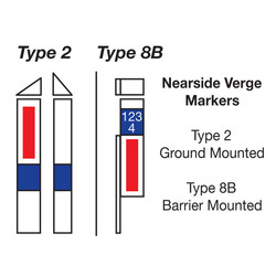 Marker Posts infographic