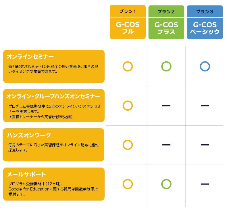 スクリーンショット 2020-03-30 16.29.18.png