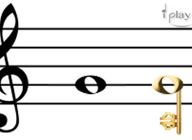 Нотная грамота: пишем и читаем ноты