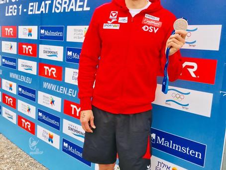 LEN Open Water Cup Eilat