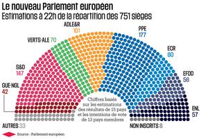 Illustration réalisée par le site Libération.fr
