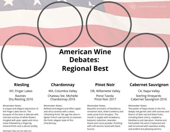 Image of Tasting Mat for the Regional Best Tasting. Shows an American Flag with 4 circles to place wine glasses and wine descriptions below each circle.