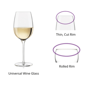 Select a Universal Wine Glass. Images showing a thin cut rim and a rolled rim.