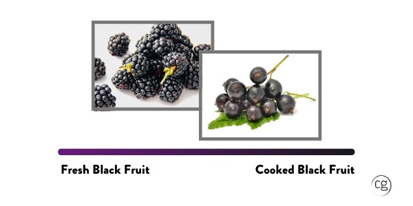 Picture of Blackberries and currants with a color bar depicting the ripeness range from Fresh Black Fruit to Cooked Black Fruit.