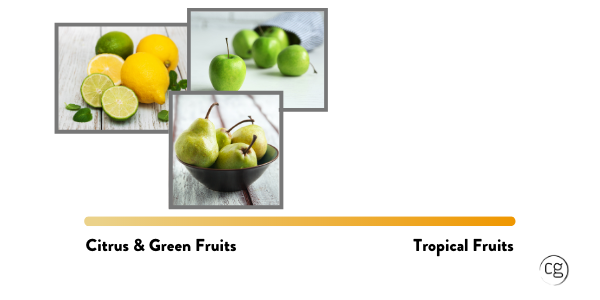Citrus, apples, and pears that represent flavors found in cool climate Chardonnay.