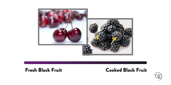Picture of Black Cherries and Blackberries with a color bar depicting the ripeness range from Fresh Black Fruit to Cooked Black Fruit.