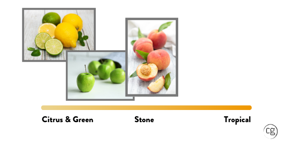 Lemon, lime, green apple, and peaches that represent the fruit flavors found in late harvest Riesling.