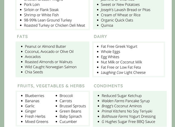 Prep Hack Your Grocery List Guide