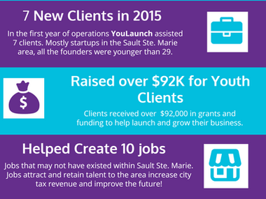 YouLaunch Helps Local Youth Access Nearly $100,000 to Kick-Start their Business