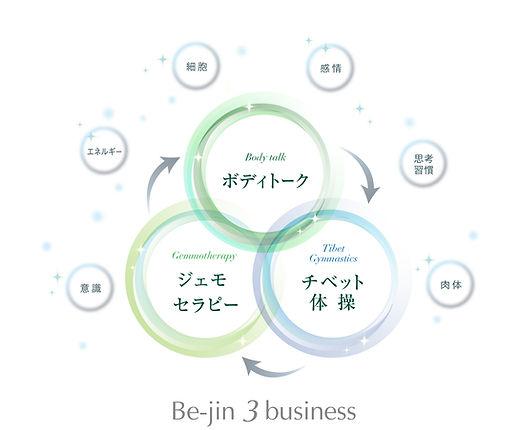 F1_Be_jin_300dpi.jpg