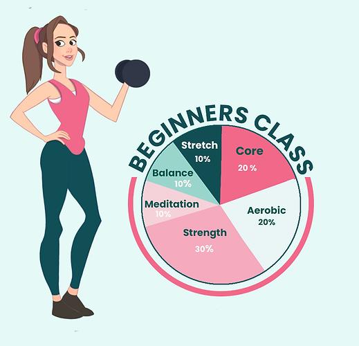 beginners class.png