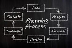 Planning process_Chalkboard_Flow chart_I
