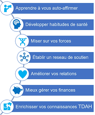 Deliverables - FRENCH.png