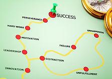 Inspiration_Success_Road_Map_iStock-1230
