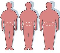 Hablemos Claro sobre Obesidad