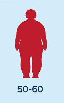 super obesidad o grado 4.jpg