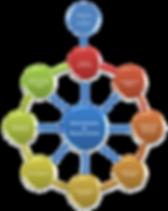 AsesoriaPlaneacionEstrategica.png
