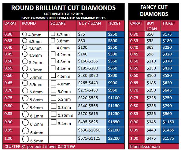 new diamond prices.PNG