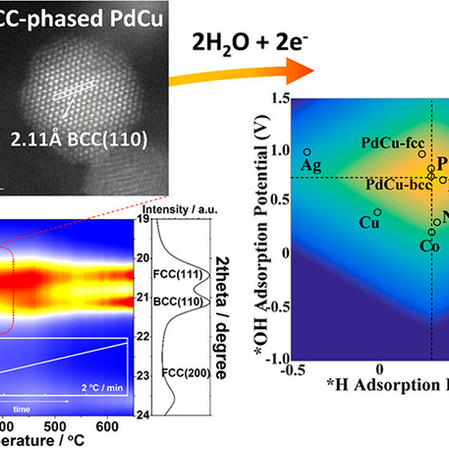 BCC-Phased PdCu Alloy as a Highly Active Electrocatalyst for Hydrogen Oxidation in Alkaline Electrol