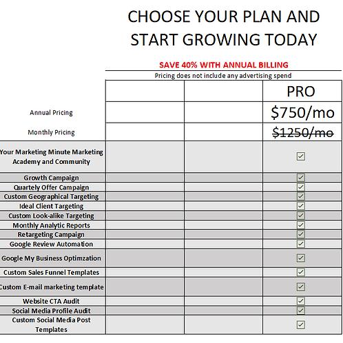 Marketing Campaign - Pro Plan