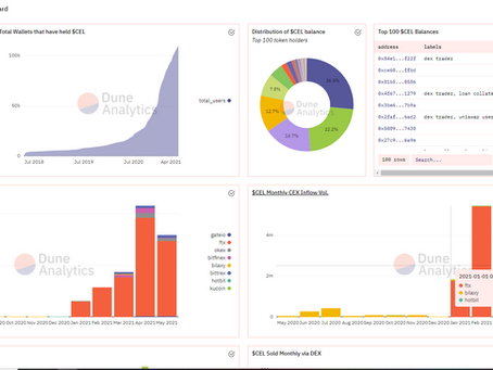 Using Dune Analytics for Crypto Research