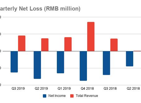 NIO: Still a Huge Gamble