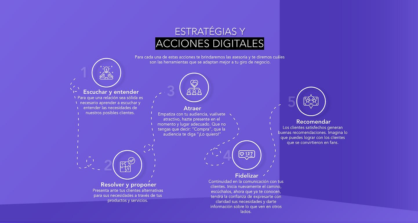 estrategias y acciones2.png