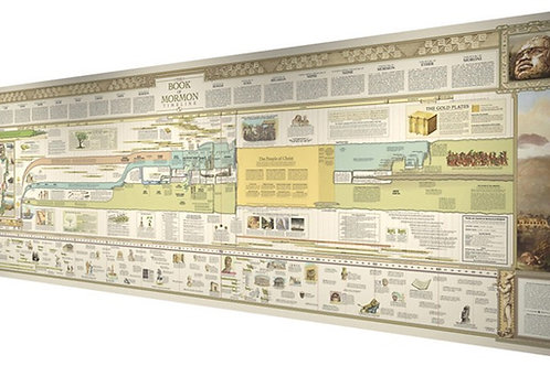 The Book Of Mormon Timeline Limited Edition Canvas