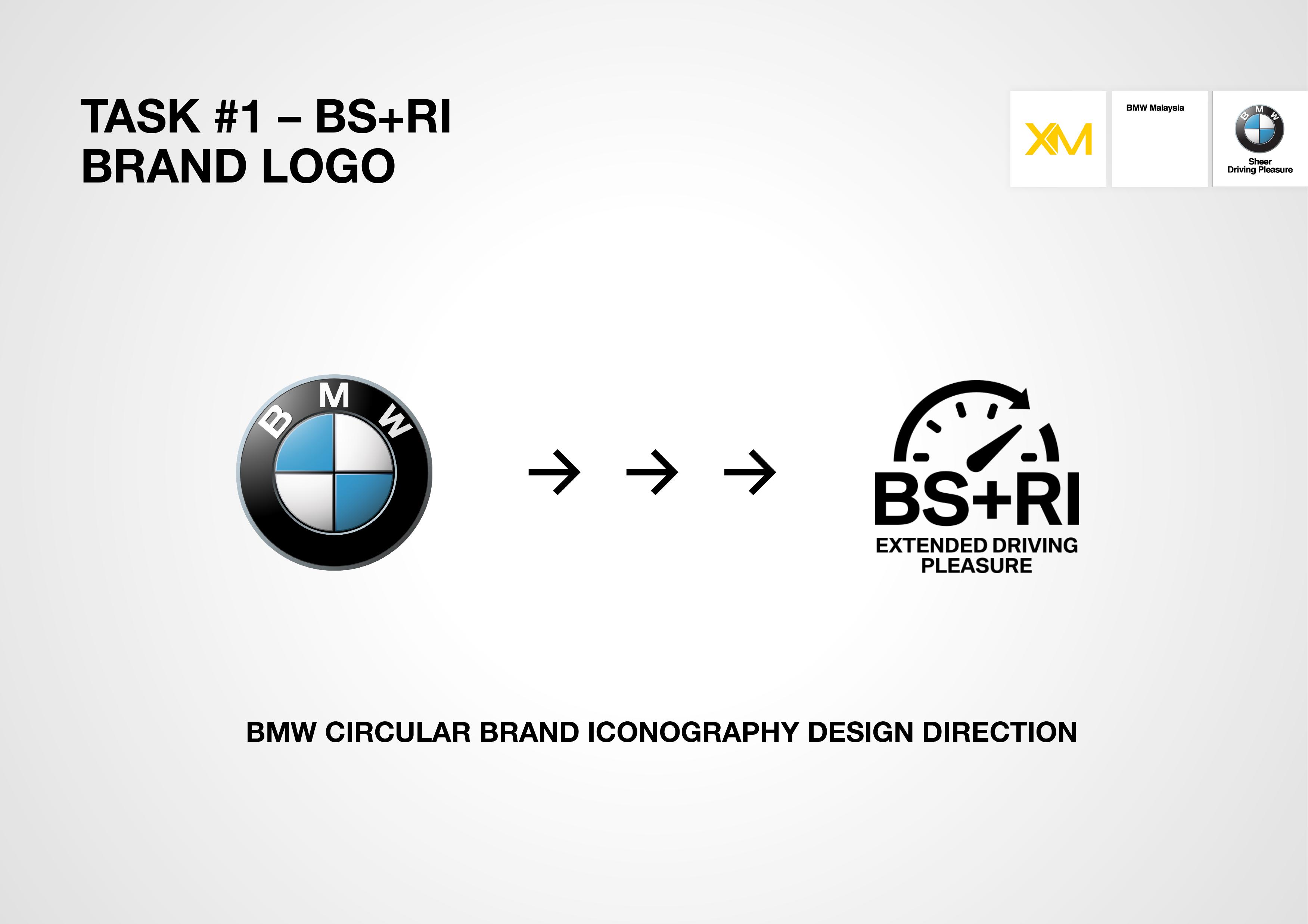 BMW - BS-RI