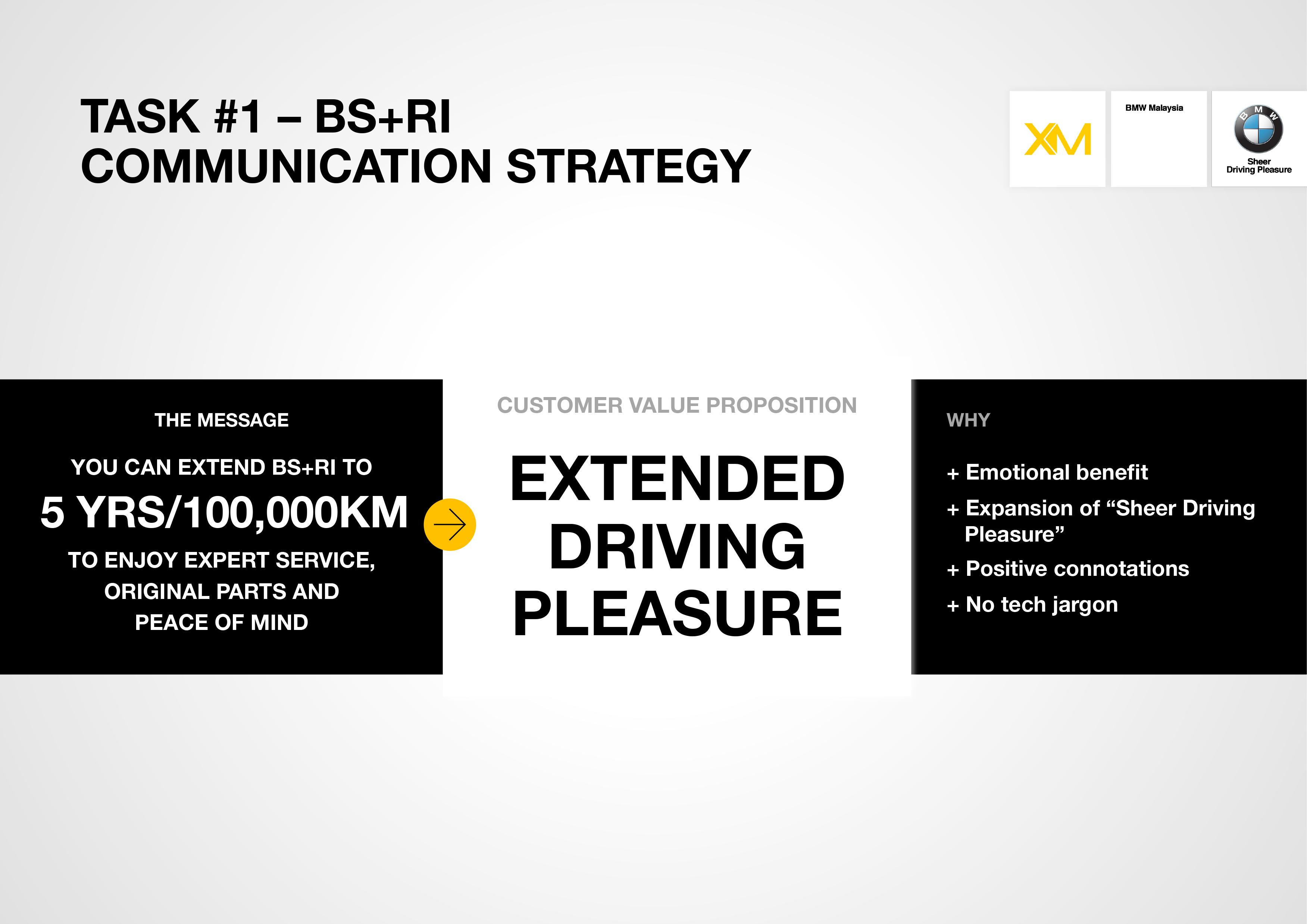 BMW - BS+RI