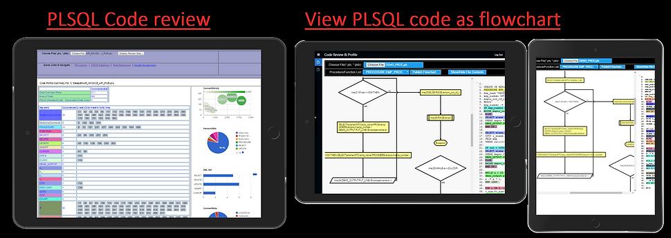 PLSQLREVIEW_FLOWCHART_png_large.png