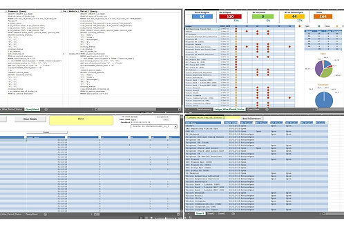 Period Close: Dashboard and Reporting Framework