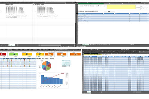 Concurrent Job Analysis: Dashboard and Reporting Framework