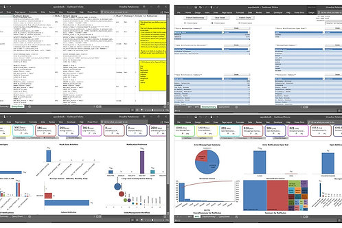 WorkFlow: Dashboard and Reporting Framework