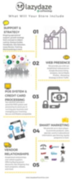 franchise infographic 2020.jpg
