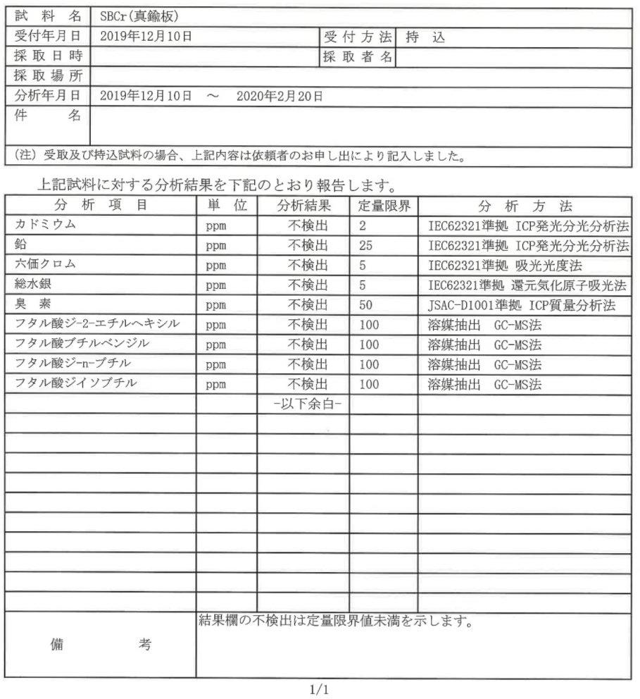 マットブラック溶質試験結果.jpg