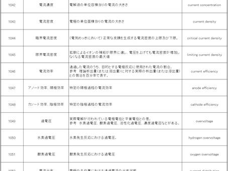 電気めっき及び関連処理用語 JIS H0400