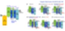 Correlation between interlayer thickness