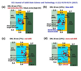 ECS Journal of Solid State Science and T