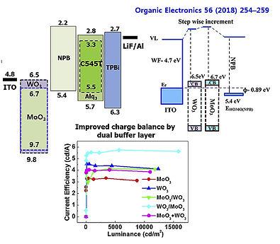 Organic_Electronics_56_(2018)_254–259.jp