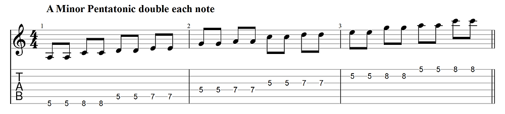 Guitar picking exercise A Minor Pentatonic doubled