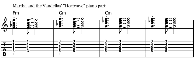Martha and the Vandellas Heatwave Piano for guitar