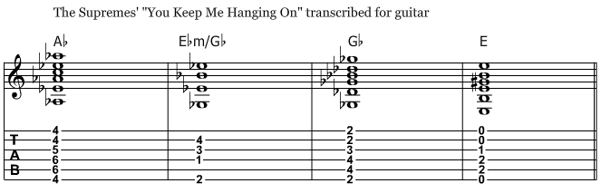 The Supremes You Keep Me Hanging On guitar chords