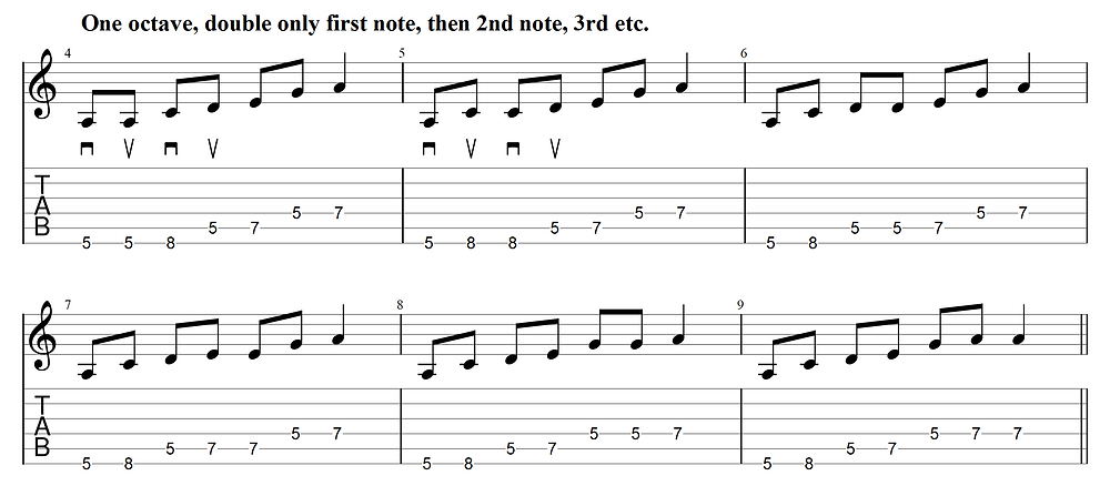 Guitar picking exercise Double only select notes