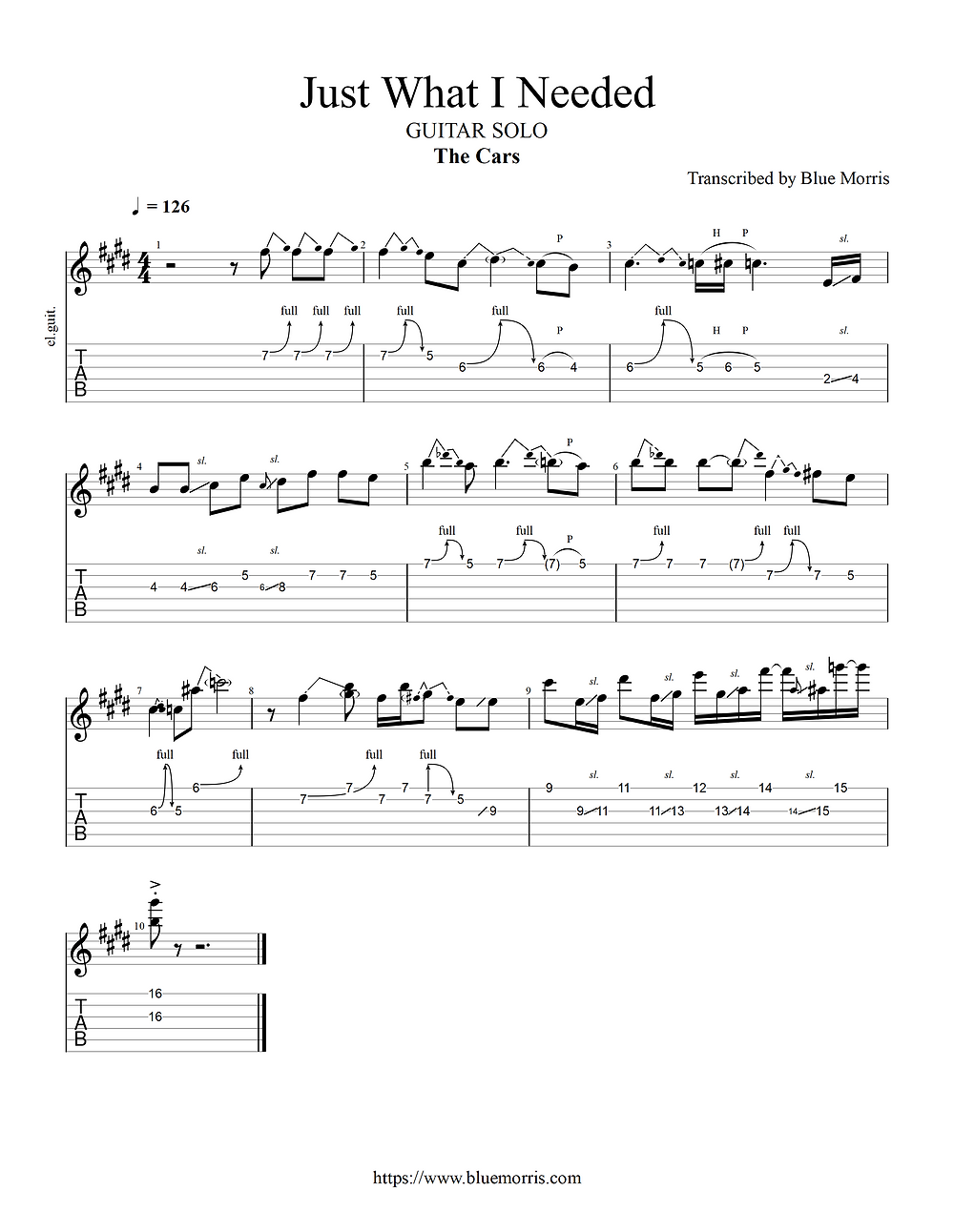 The Cars Just What I Needed guitar solo tab