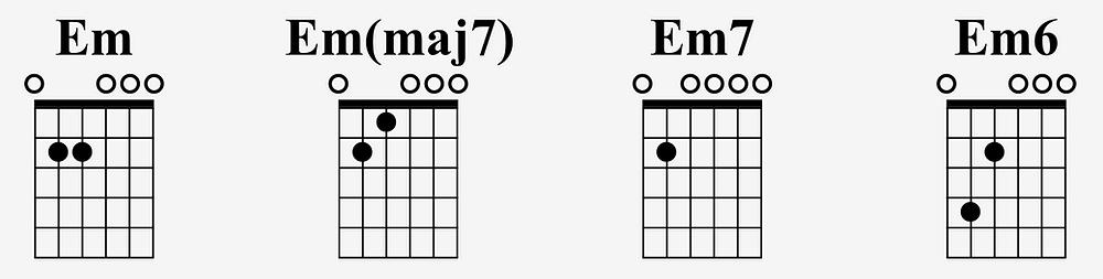 Aimee Mann Save Me intro guitar chords