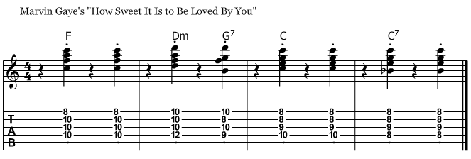Marvin Gaye How Sweet It Is piano part transcribed for guitar