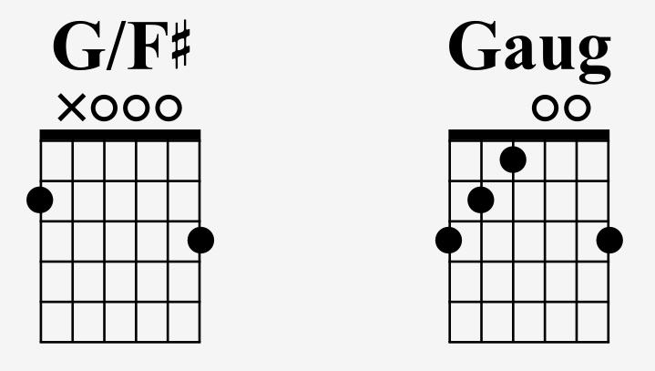 Aimee Mann Save Me guitar chords augmented